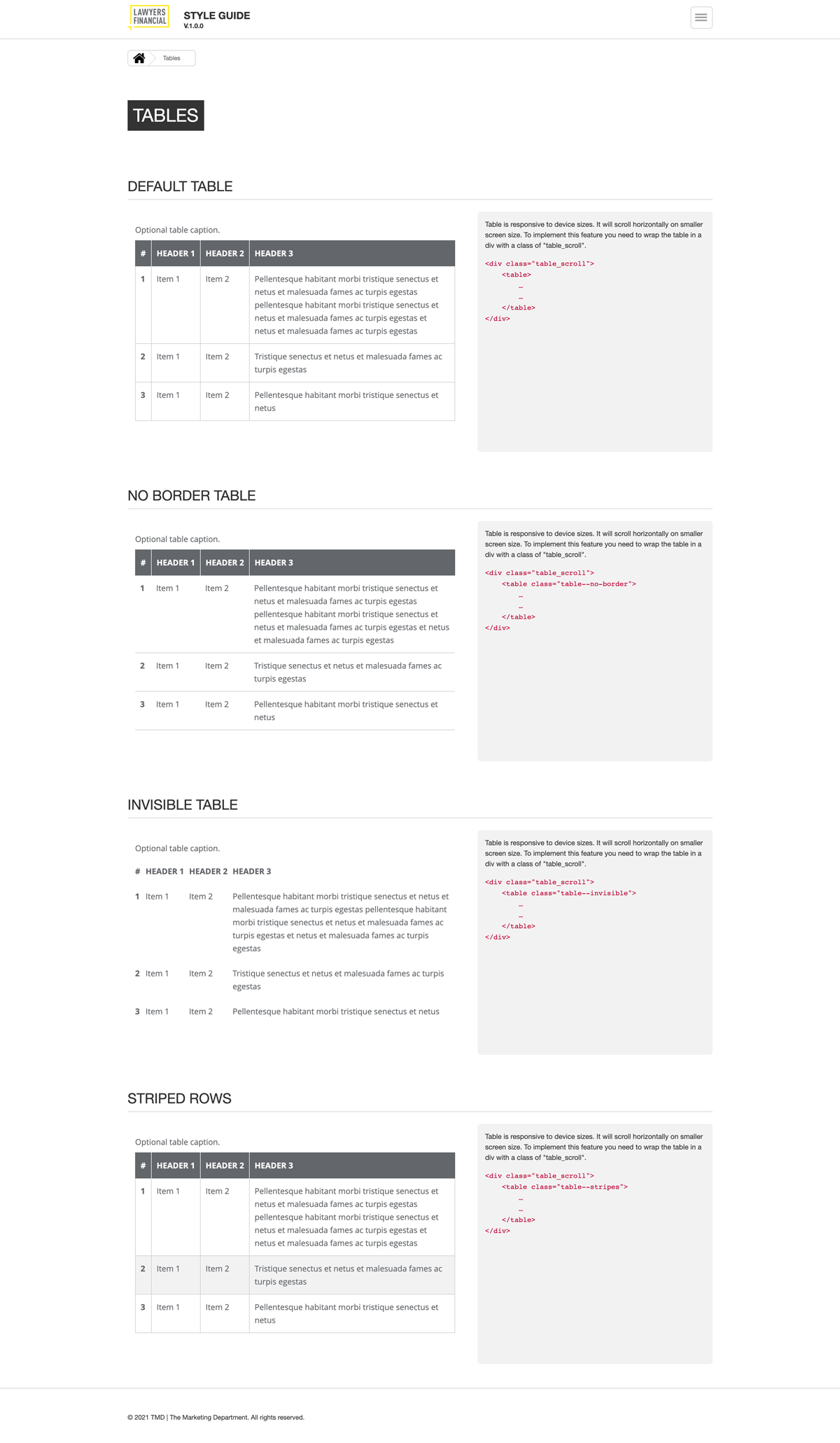 Style guide tables page