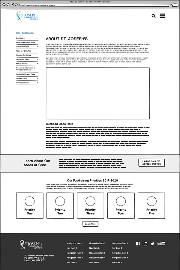 Wireframe of the about page