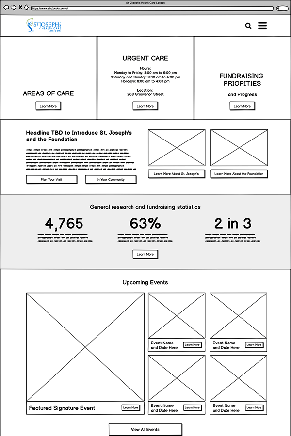Wireframe of the home page